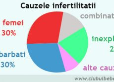 cauzele-infertilitatii.jpg