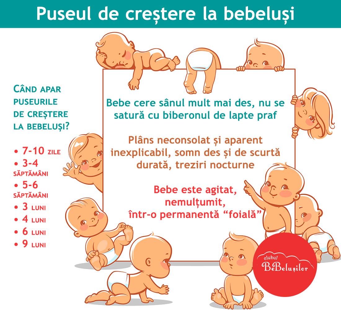 infografic-puseu-crestere-bebelusi-cand-apar-ce-semne-sunt